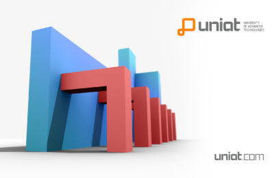 UNIAT Wallpaper Architecture