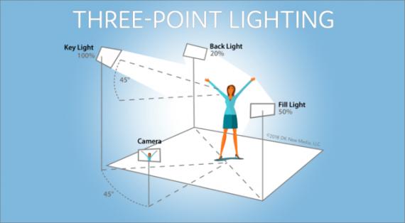 Iluminación en el Cine: Tips y Consejos